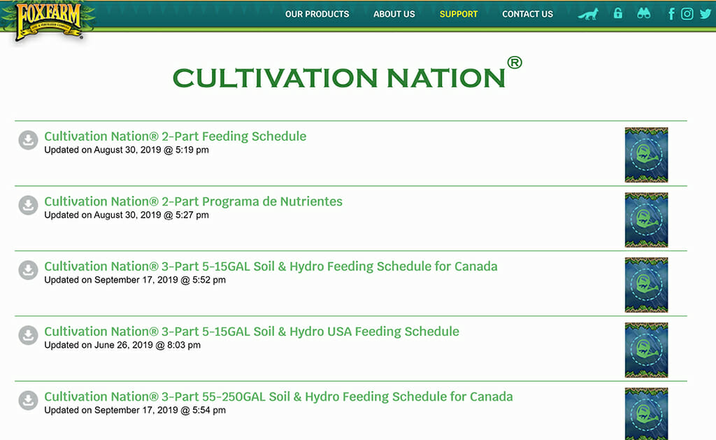 foxfarm feeding schedules