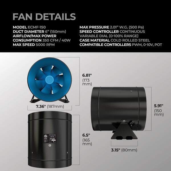 exhaust fans details
