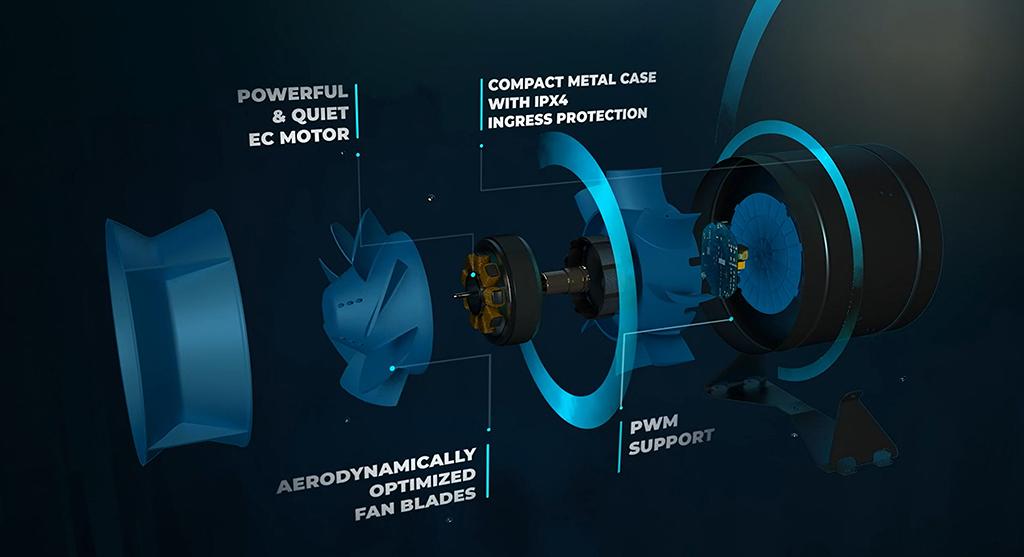 terrabloom ec motor fan