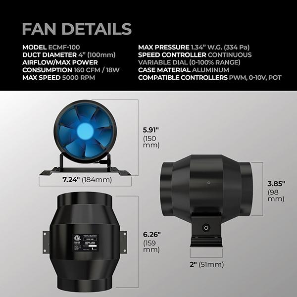 terrabloom 4 inch inline fan dimensions